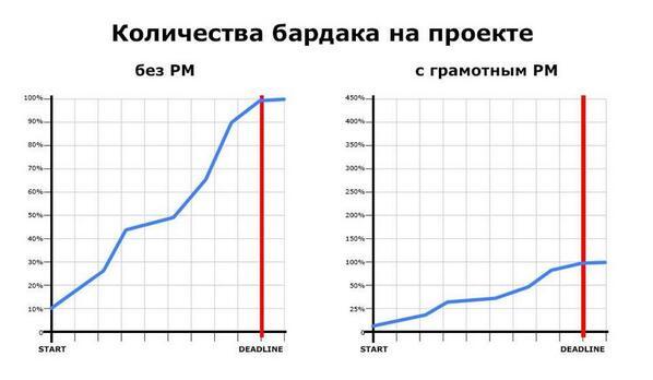 Отличная картинка )
