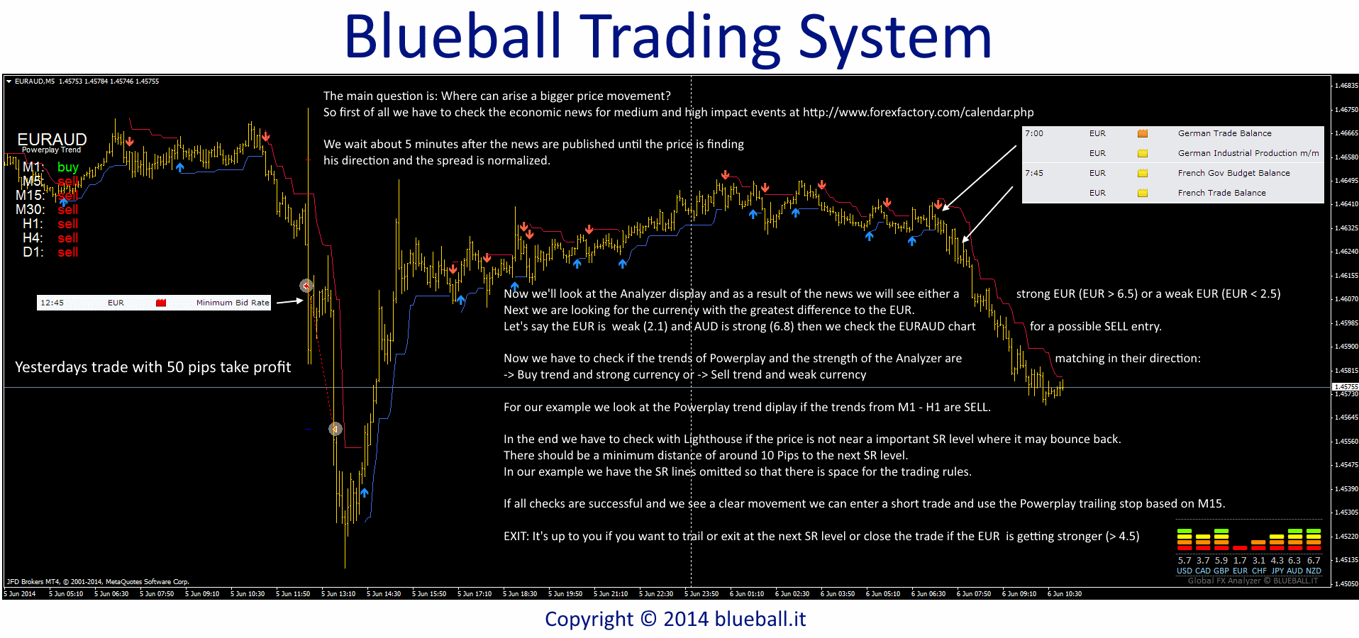 Dear Blueball Traders,