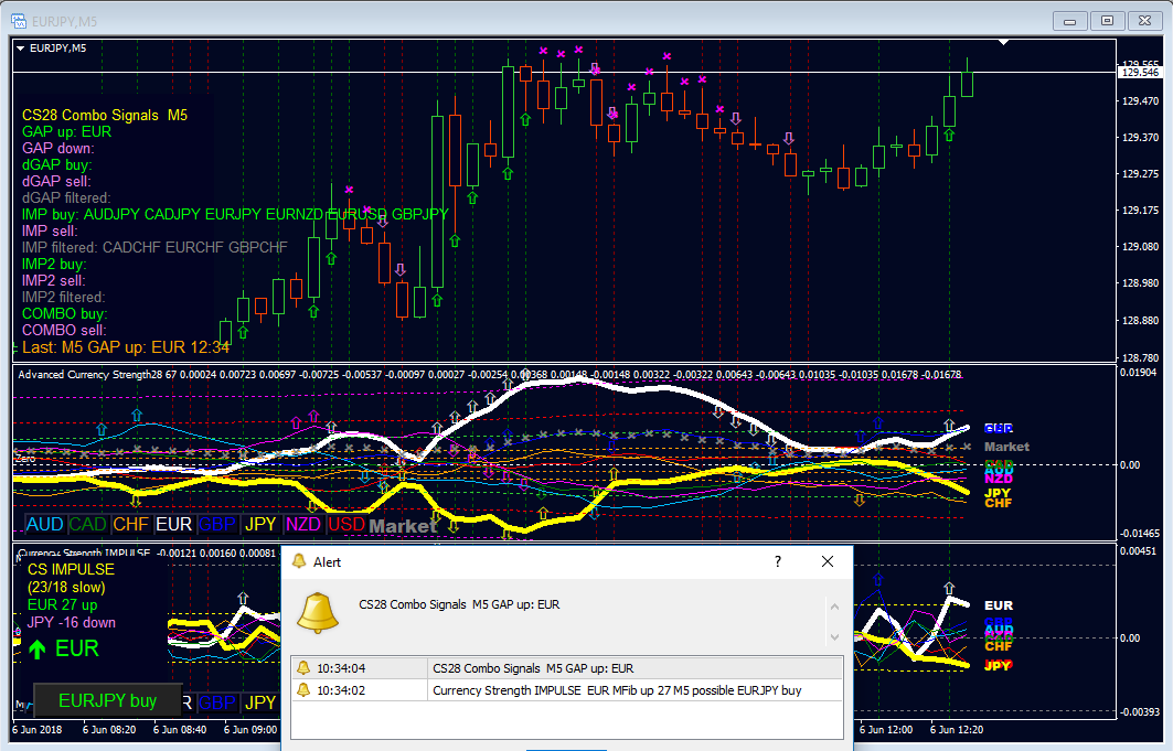 The updates for ACS28 version 4.3 and Impulse version 2.6 are released. First update for free the 2 indicators. 