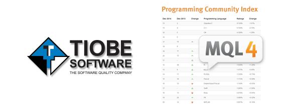 Мы рады сообщить, что язык MQL4 попал в декабрьский рейтинг TIOBE Programming Community Index. Это ежемесячный индекс популярности языков программирования, проводимый голландской компанией TIOBE Software BV с 2001 года. http://www.tiobe.com/index.php/content/paperinfo/tpci/index.html