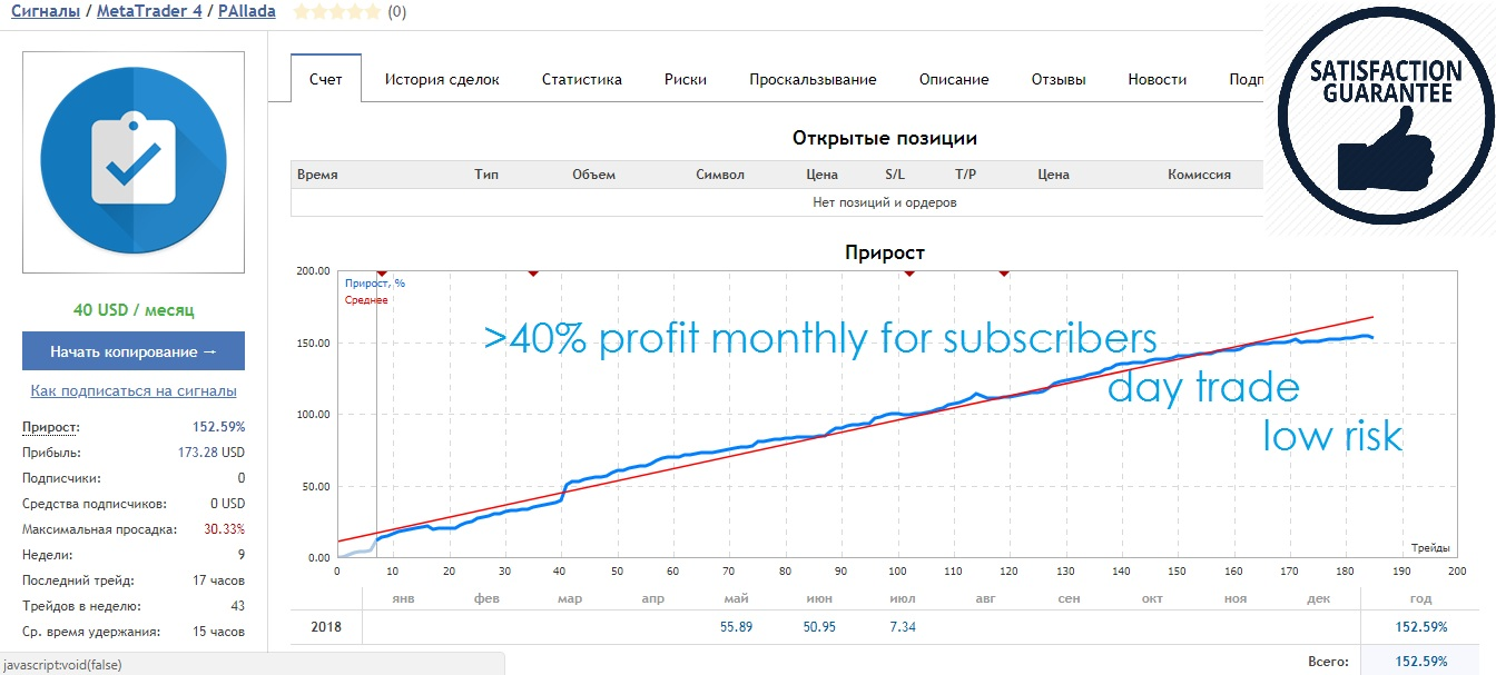 Coupons 40$ for free subscription https://www.mql5.com/ru/signals/426994