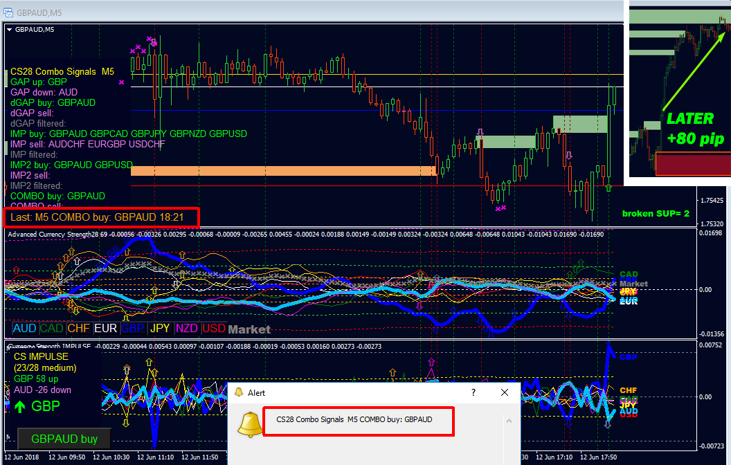"""A special tool/indicator will be free for loyal clients! ================================================================  CS28 Combo Signals (MT4) is a tool which works together with Advanced Currency Strength28 Indicator (ACS28) and Advanced Currency Impulse with Alert Indicator (Impulse). ACS28 and Impulse will communicate with the """"CS28 Combo Signals"""" indicator. Then it will filter signals of ACS28 and Impulse and do different alerts. With several input parameters, the trader has now more options to configure alerts to his needs. For example, we got alerts for double-GAP or currency speed if currency strength is within the special dynamic Market Fibonacci line 100/-100, or it can check if two currency lines have already crossed. It can also alert Impulse signals if both sides hit the trigger line and not only one side. ================================================================  """"CS28 Combo Signals""""-tool is available for loyal clients. Email or send me a message for detailed description.  The tool is ready with a limited number of clients. You can reserve your place.  Requirement for """"CS28 Combo Signals"""":  + You own Advanced Currency Strength28 Indicator. (needed)  + You own Advanced Currency IMPULSE with ALERT. (optional)  + You have at least basic experience with the above indicators and studied my trading system. You studied the user manuals and know how to use each input parameters. You are happy with the indicators and our service.  Send me an email on bernhardfxcontact@gmail.com  Please wait for answer within 24-48 hours.  ==================================================================  Complete your trading with above mentioned indicators: ACS28 user manual: https://www.mql5.com/en/blogs/post/697384  Get it here: https://www.mql5.com/en/market/product/13948  Impulse user manual: https://www.mql5.com/en/blogs/post/697135  Get it here: https://www.mql5.com/en/market/product/18155 -------------------------------------------------------------------  A"""