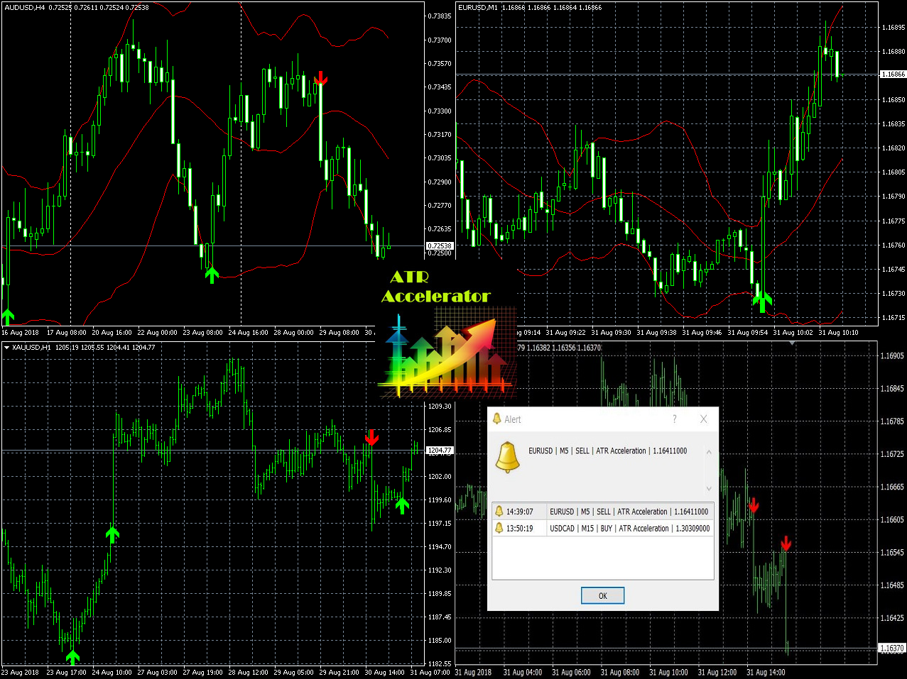 Join our new Indicator ATR Accelerator https://www.mql5.com/de/market/product/31582 wish you a successfull day all the best Christian