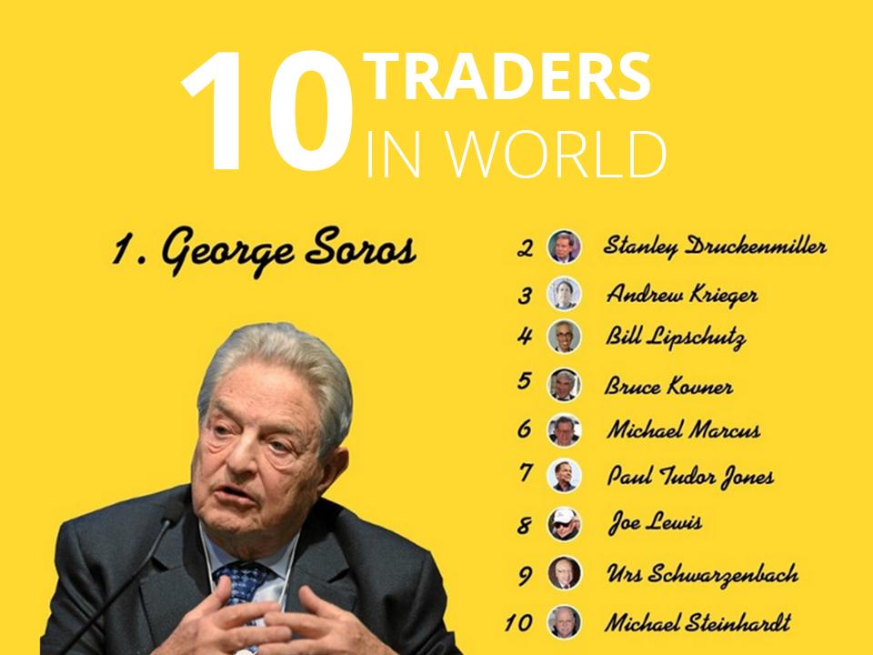 soros forex trading