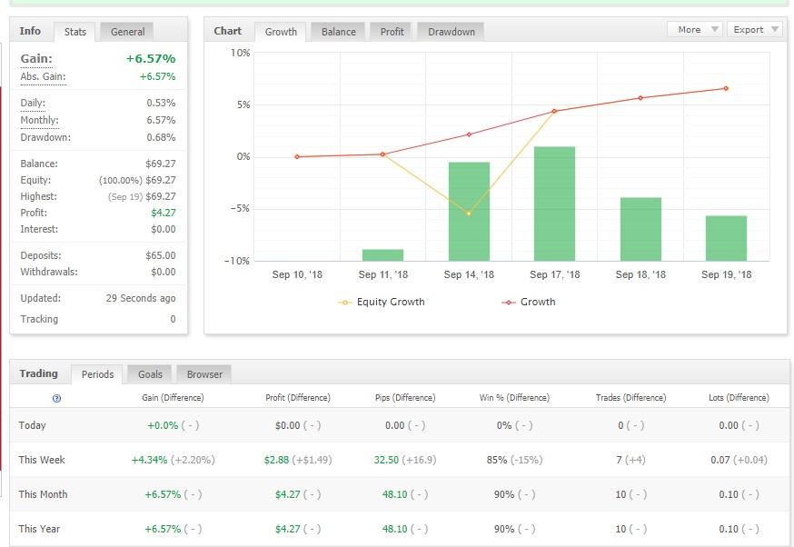 https://www.mql5.com/en/market/product/31642# - EA  www.mql5.com/en/signals/471373 - SIGNAL Check this new EA and make money with us :p