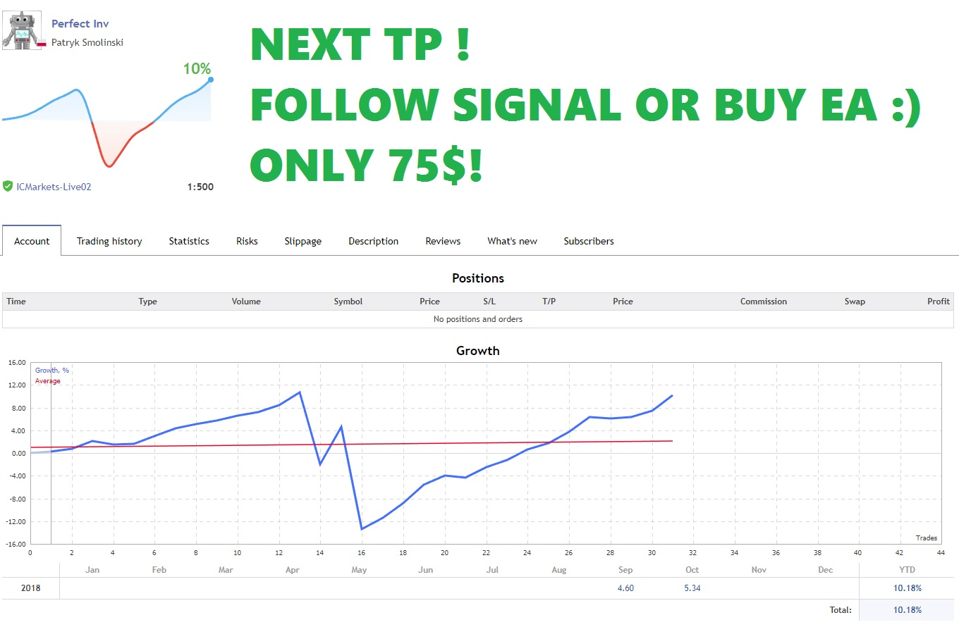Trading is hard for you? You can change this with 75$.. 