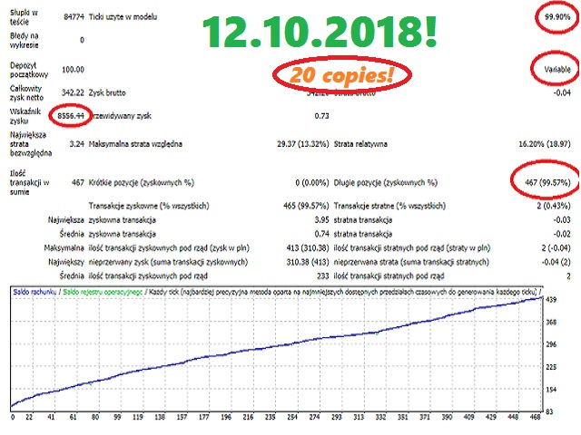 New simple robot on market. Really profitable! With pending orders :)  First 5/10 copies with discount, price only 39$!  NEW DICOUNT!  NEW DICOUNT!  NEW DICOUNT!  NEW DICOUNT!  NEW DICOUNT!  Buy now!  https://www.mql5.com/en/market/product/32435