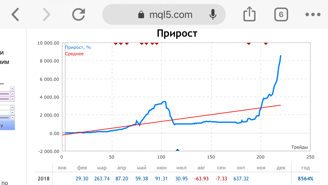 https://www.mql5.com/ru/signals/395922
