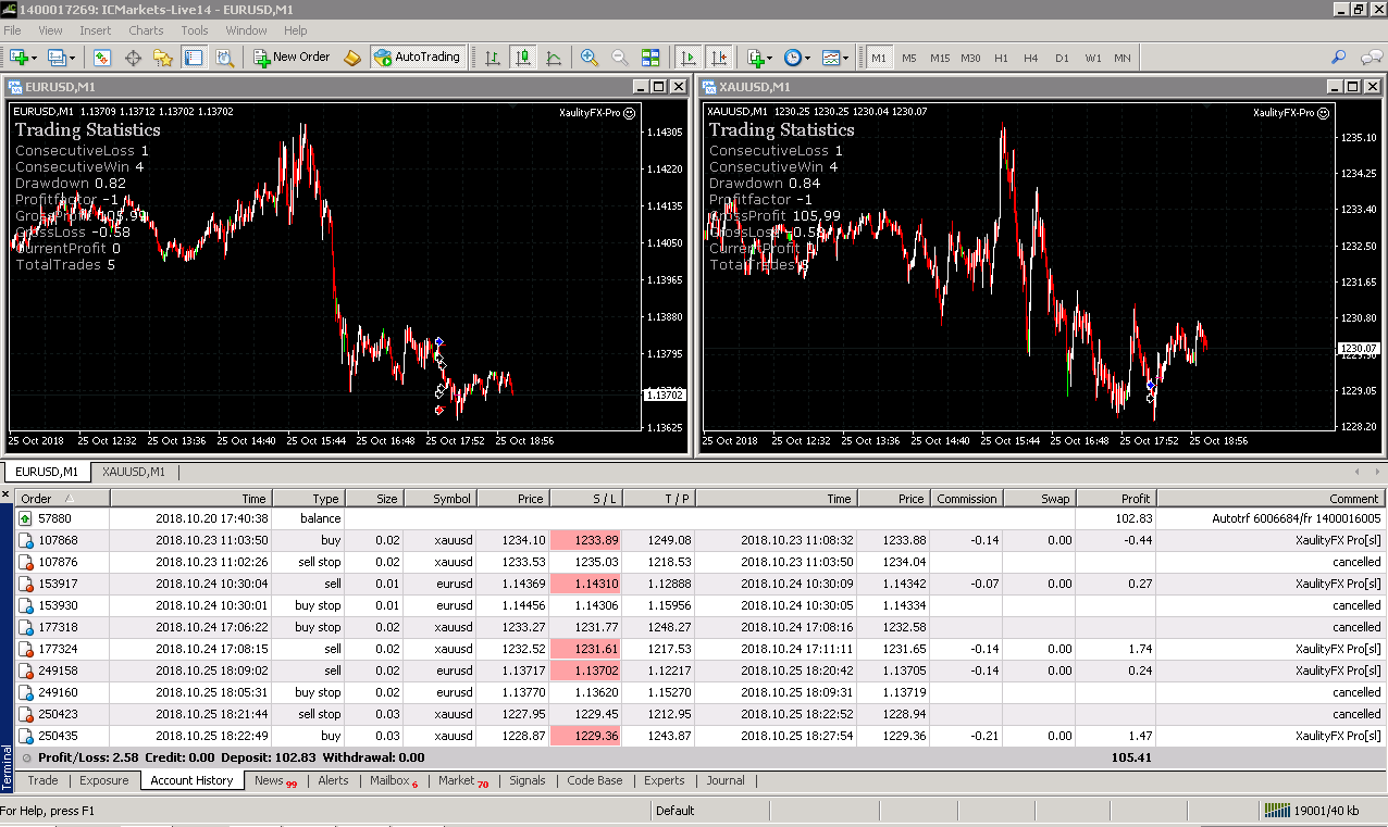 Please Use new live Preset for 2018! Download link: https://c.mql5.com/31/278/BT-2018-M1-5X-A.zip