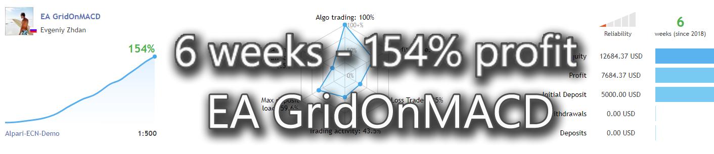 EA GridOnMACD: https://www.mql5.com/en/market/product/32401 Signal: https://www.mql5.com/en/signals/485371