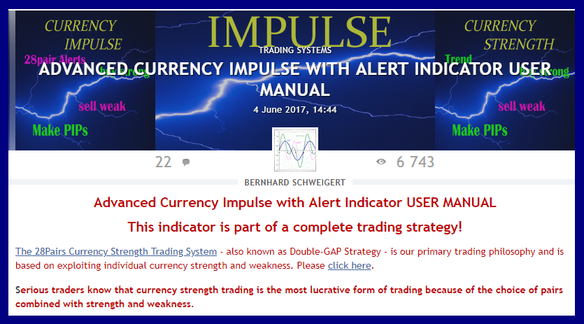 Currency Strength IMPULSE 