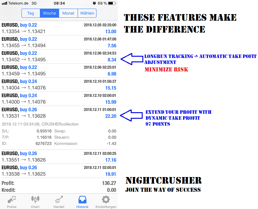 JOIN the way of success with NIGHTCRUSHER
