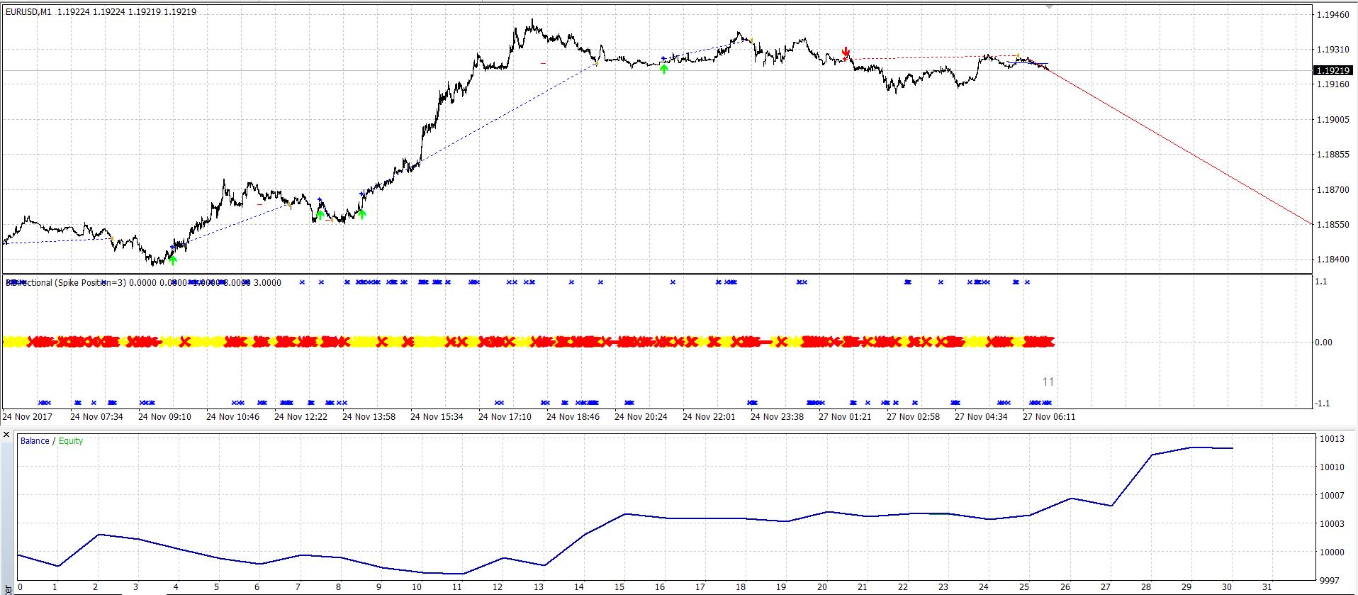 Zee Zhou Ma - altzspec - Trader's profile - Page 2 - MQL5 community