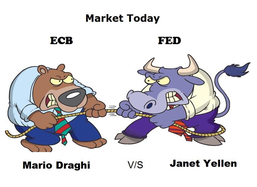 Market Today :)