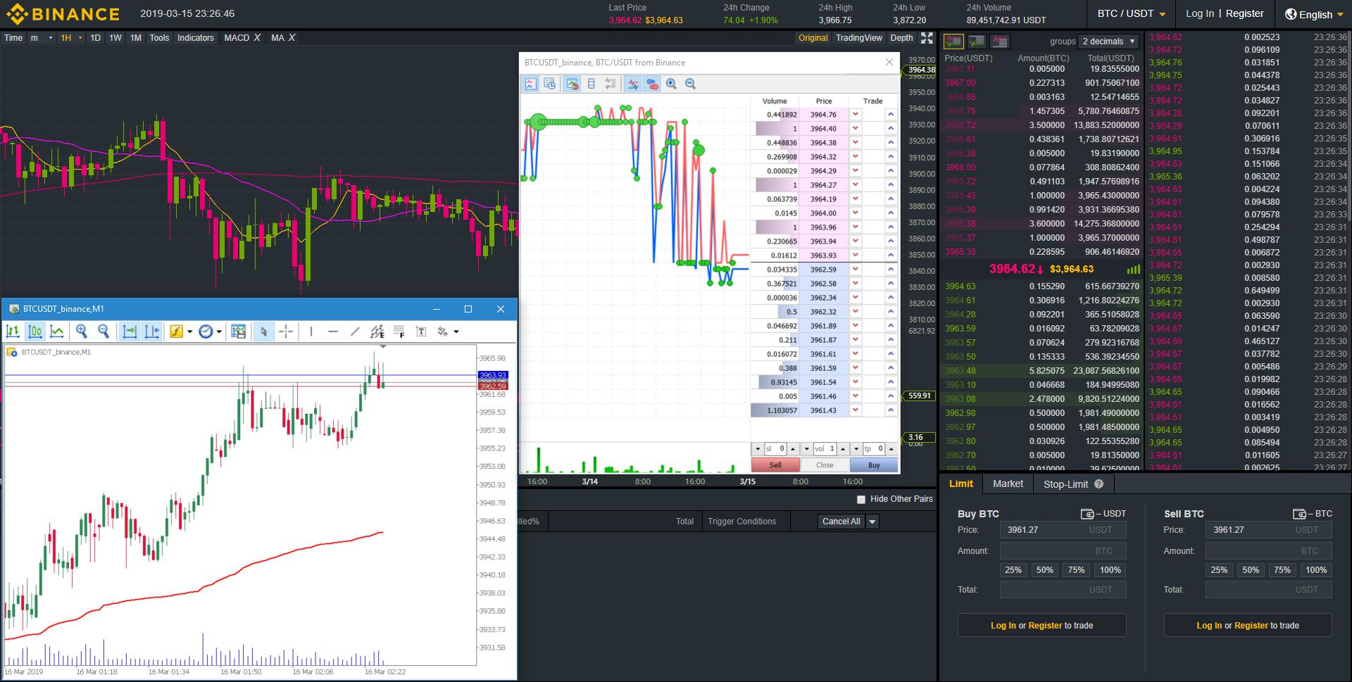 fmz - Trader's profile - MQL5 community