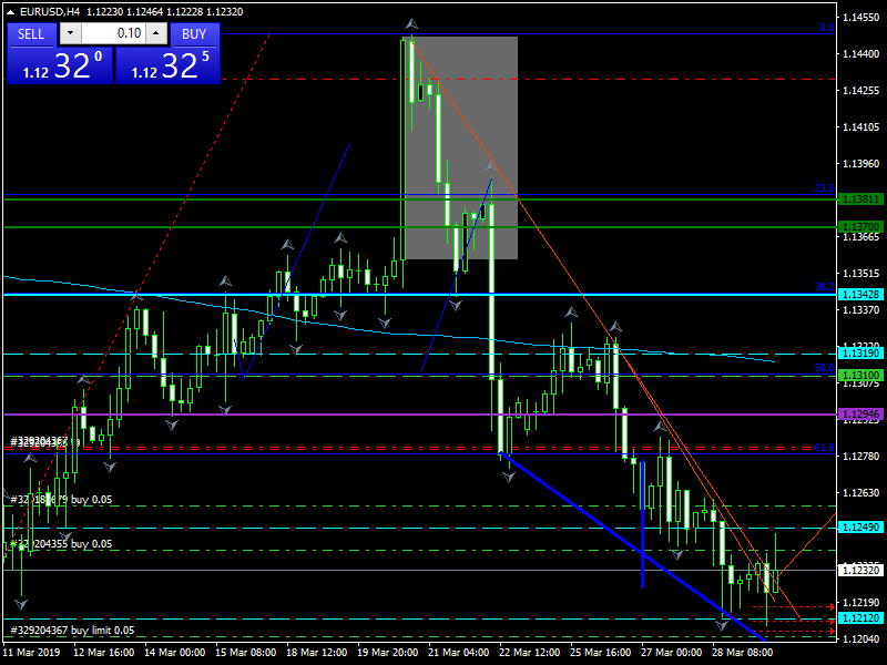 eur/usd-wedge entry