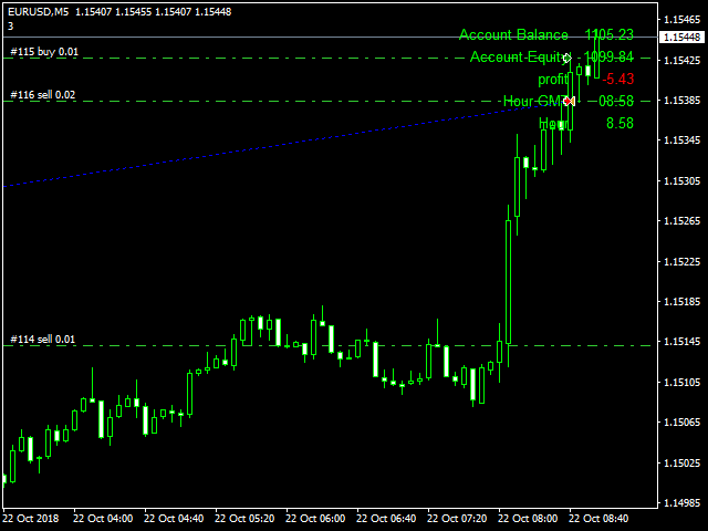 Worth the experience