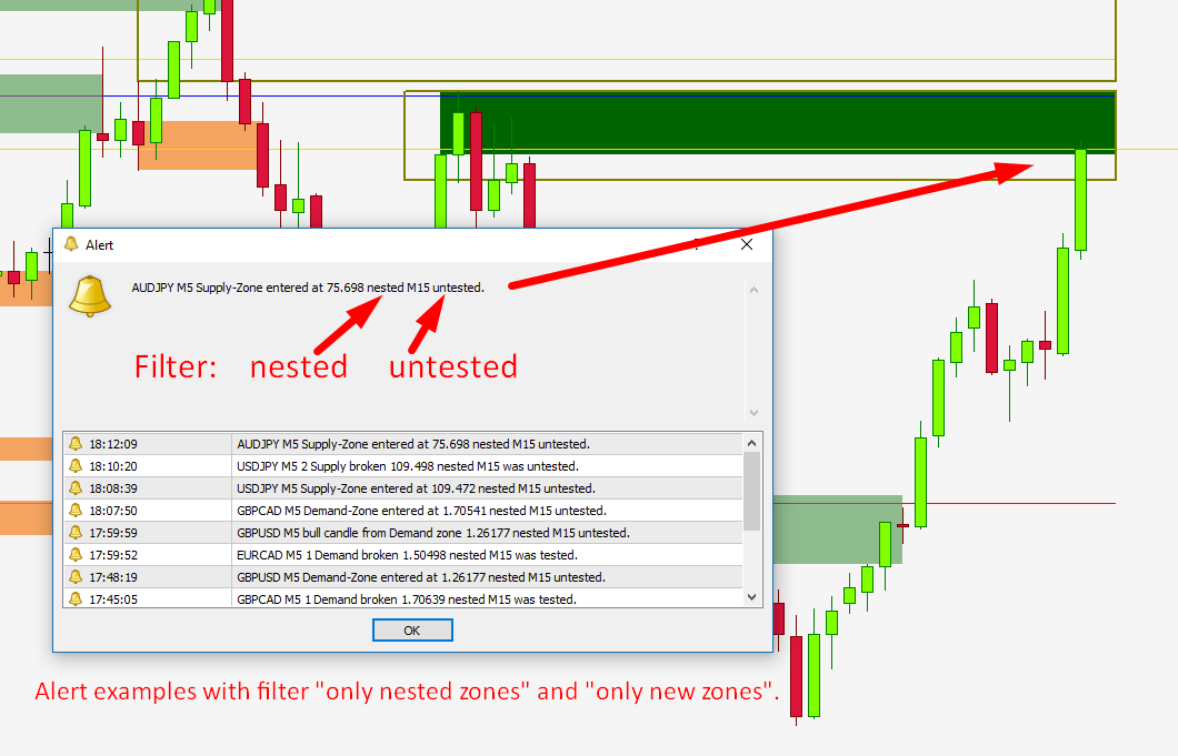 Advanced Supply Demand UPDATE