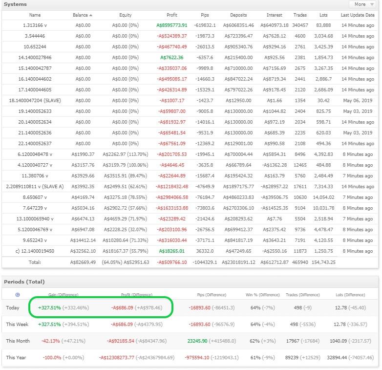 Matthew Todorovski - bluepanther - Trader's profile - Page 4 - MQL5