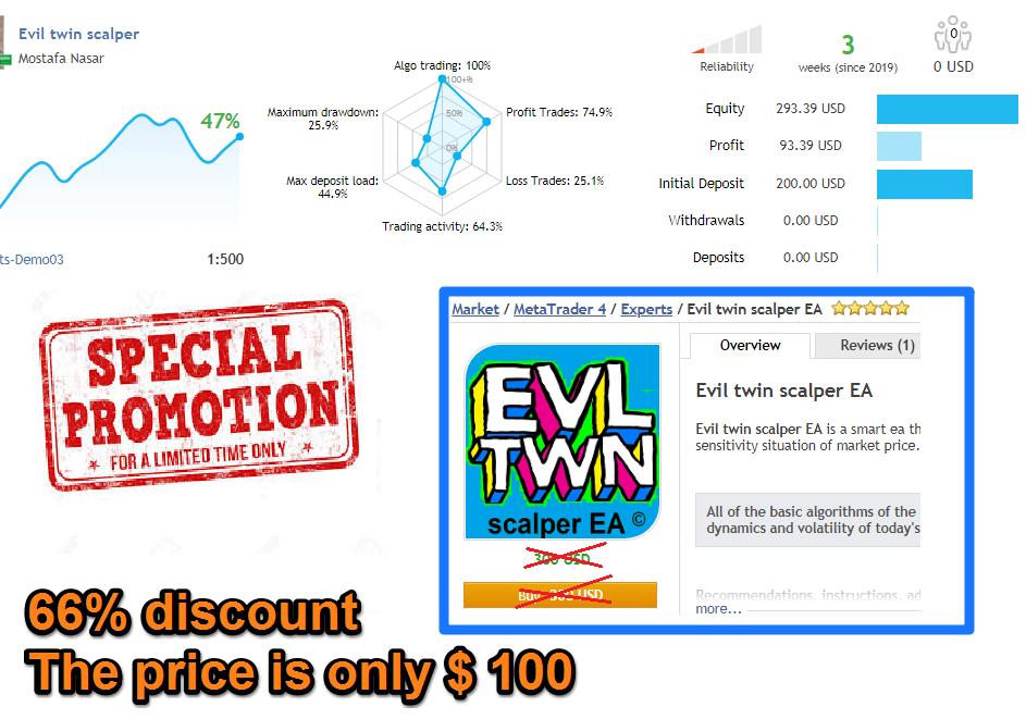 product= https://www.mql5.com/en/market/product/36987 signals=https://www.mql5.com/en/signals/597234#!tab=tab_account