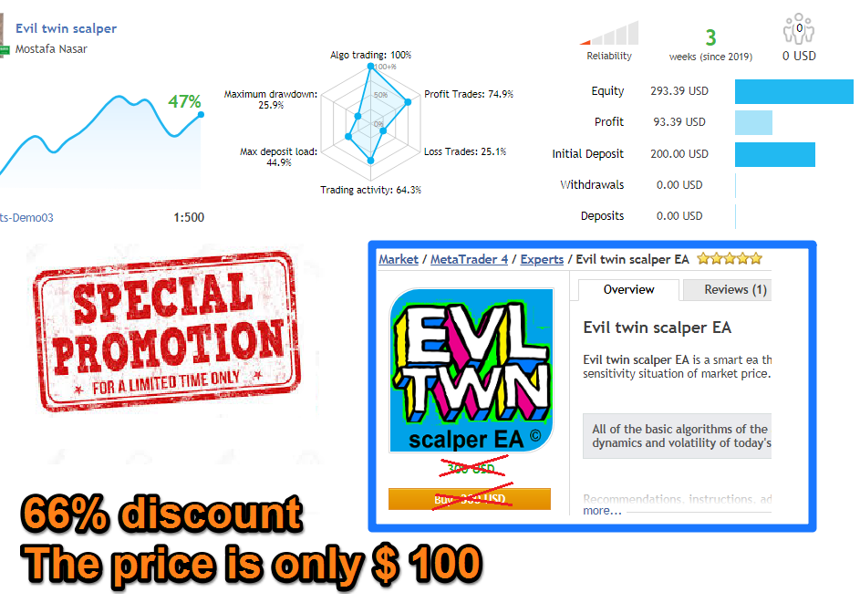 uickly purchase your copy before time runs out product= https://www.mql5.com/en/market/product/36987  signals=https://www.mql5.com/en/signals/597234#!tab=tab_account