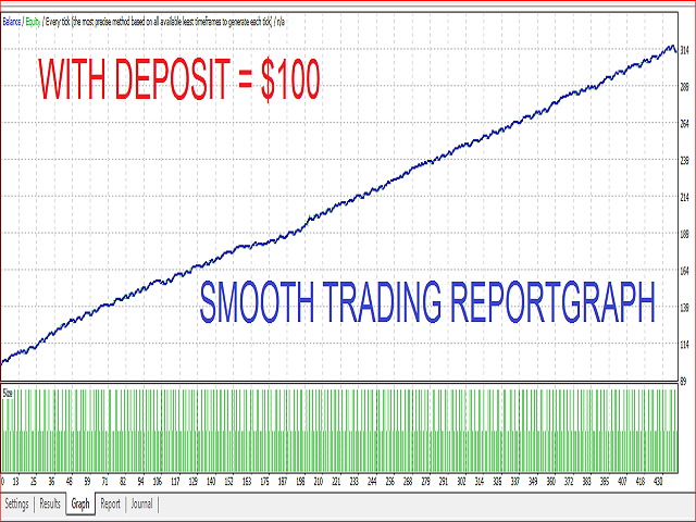 FRIEND PLEASE HELP RENT OR BUY OR SHARE MY FIRST EA WITH FRIENDS AND COLLEGES, THIS EA WILL SUPRISE YOU FOR REAL JUST GIVE A TRY AND YOU WILL RECOMMEND FRIENDS https://www.mql5.com/en/market/product/43009