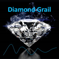Trading indicator discount Diamond Grail 
