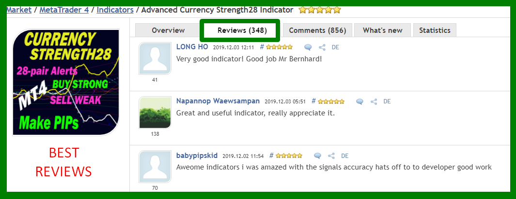 ___***** HUNDREDS of 5-STAR REVIEWS *****___  _______We got over the last few years_______   ++ Because we develop high-quality indicators.  ++ Because we have excellent customer service.  ++ Because we have a trading system.  ++ Because we want YOU to be successful.  ++ Because it is real.   *****************************************************************   Advanced Currency Strength28 Indicator Version 5.0  340+ REVIEWS !!!  https://www.mql5.com/en/market/product/13948#!tab=reviews   Advanced Currency IMPULSE with ALERT Version 2.9  260+ REVIEWS !!!  https://www.mql5.com/en/market/product/18155#!tab=reviews   Advanced Supply Demand Version 2.8  90+ REVIEWS !!!  https://www.mql5.com/en/market/product/20582#!tab=reviews   *********************************************   The Trading Strategy:  https://www.mql5.com/en/blogs/post/679077   If you already own the indicator, update it to the newer version now for free and try it out.   To Your Trading Success,  Bernhard   Have questions? Send me an email on bernhardfxcontact@gmail.com and get the full info.  We will answer within 24 hours. You might need to check your Spam folder.  www.CurrencyStrength28.com