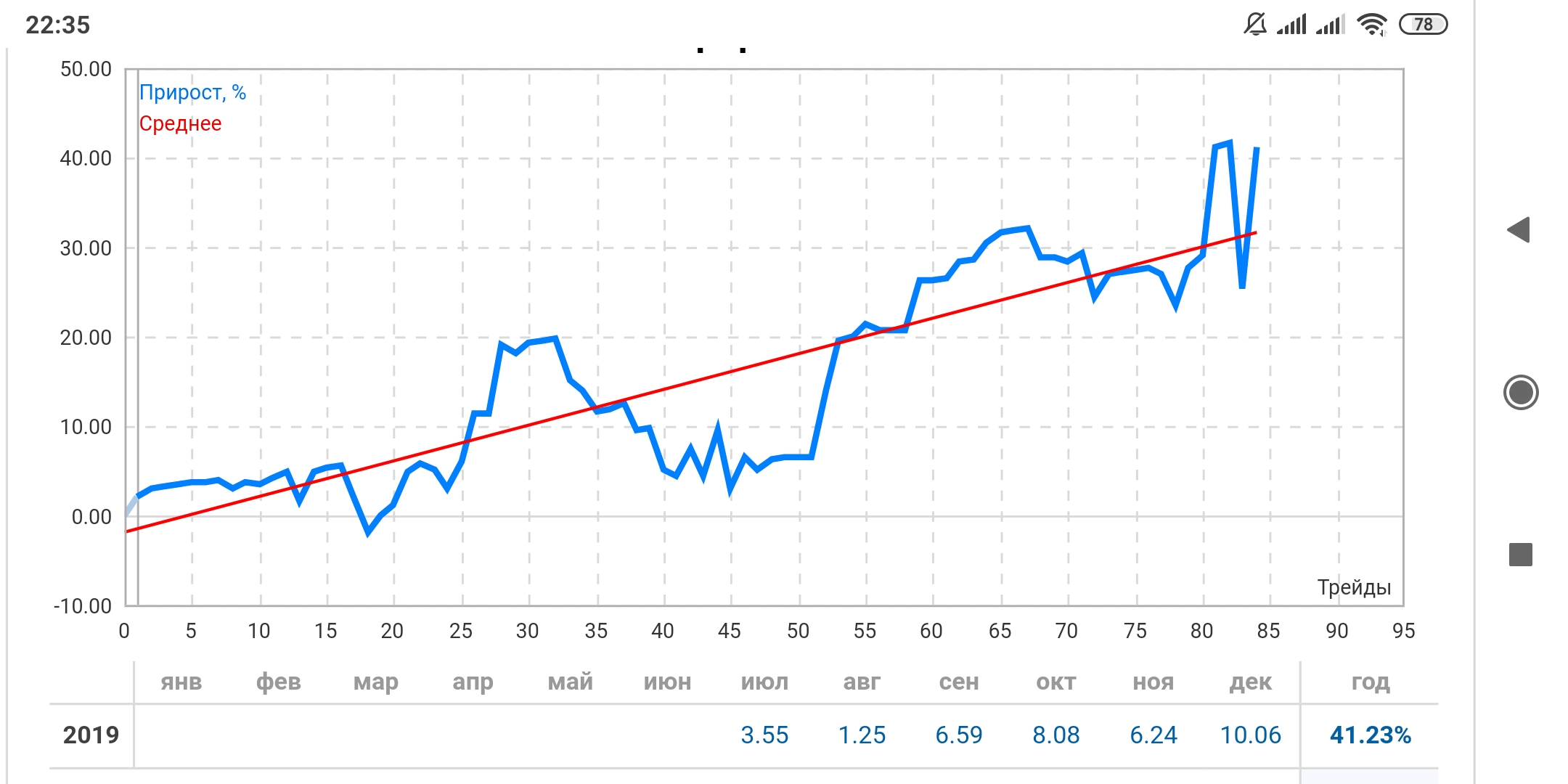 VIK Trand Impuls - советник трендовый. В структуру анализа входит: · Тренд · Импульс · Откат · Фильтр · Вход https://www.mql5.com/ru/market/product/36503 Торговый сигнал https://www.mql5.com/ru/signals/611065