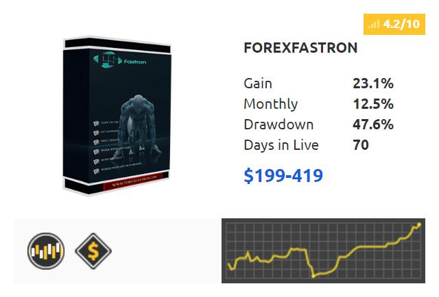 Forex mql trading engineering