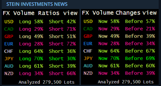 Good morning everyone, 