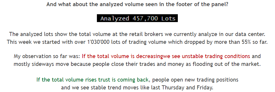 FX VOLUME NEWS 