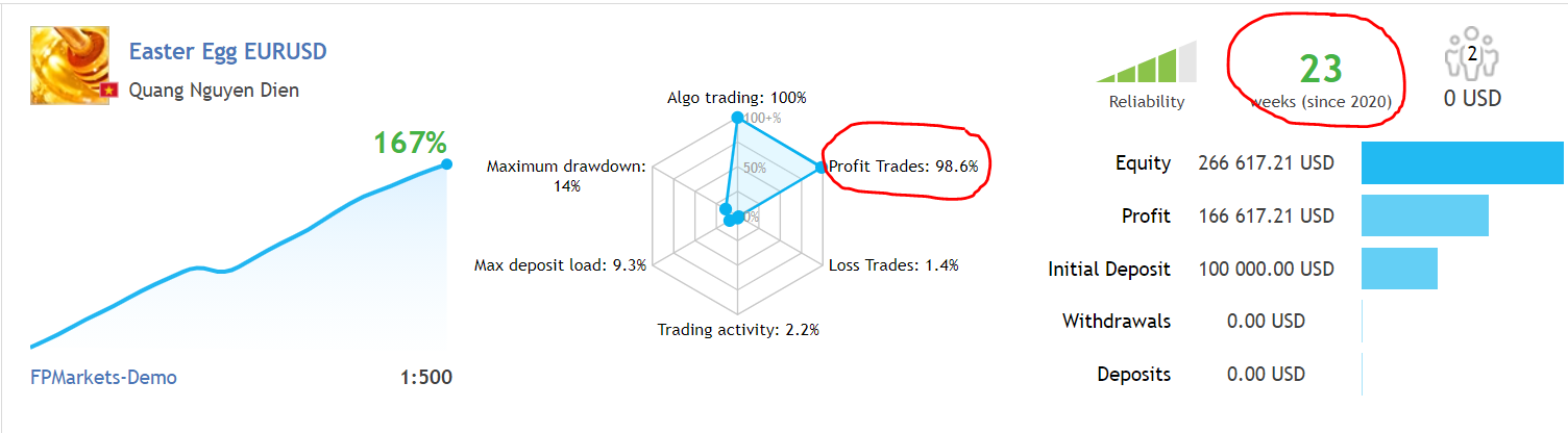 Free signal: https://www.mql5.com/en/signals/741565 