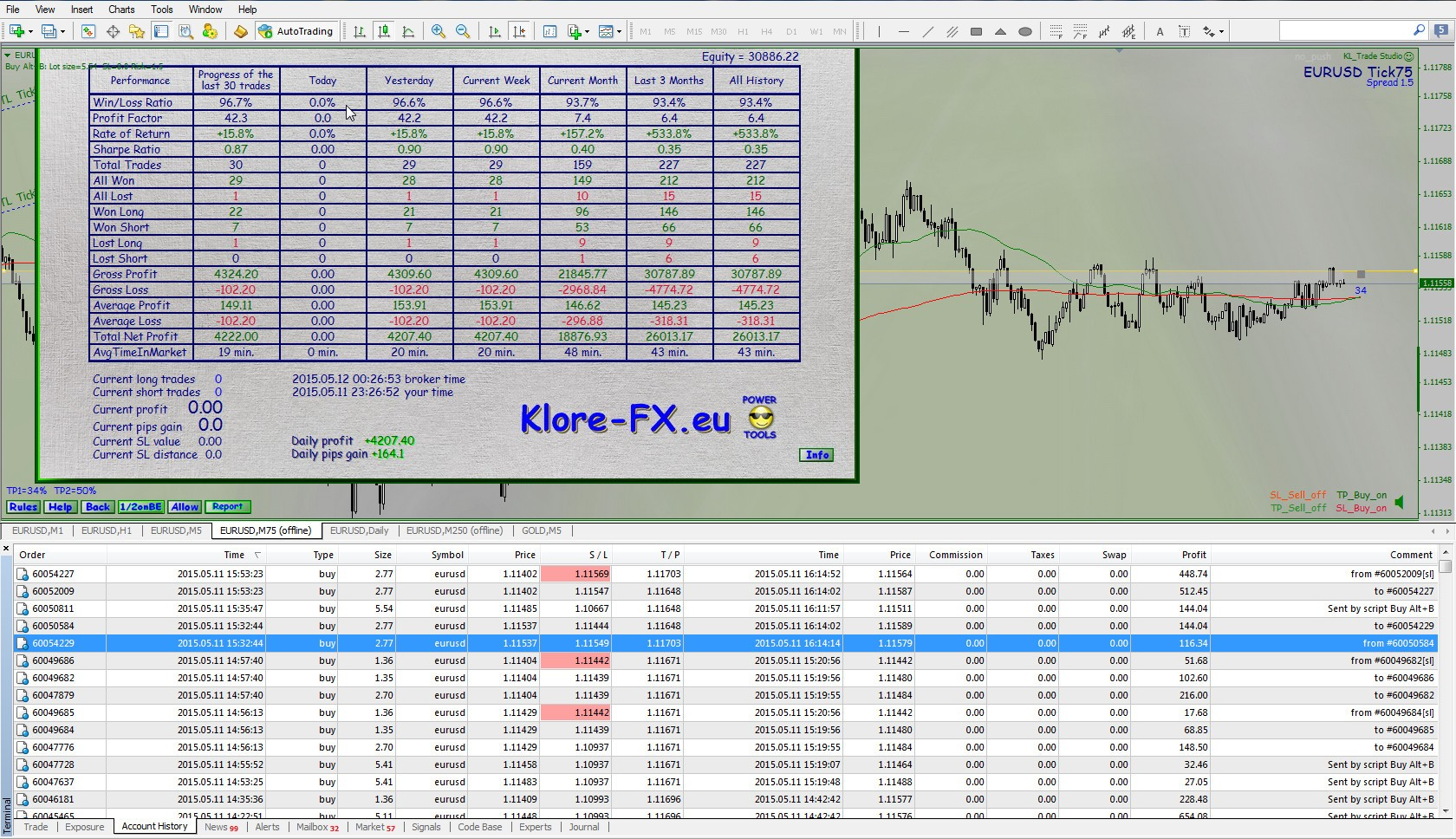 Binary options trading site script