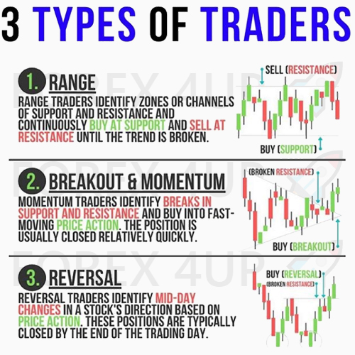 🤵 THE LARGEST SELECTION OF PRODUCTS IN THE MQL5 MARKET WITH VARIOUS PRINCIPLES OF WORKING: https://www.mql5.com/en/users/moneystrategy/seller#products