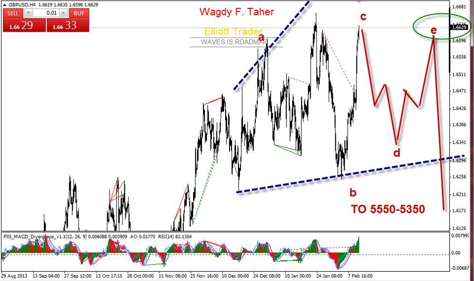 GBPUSD - Elliott Waves :  update the expanding Ending Diagonal ..