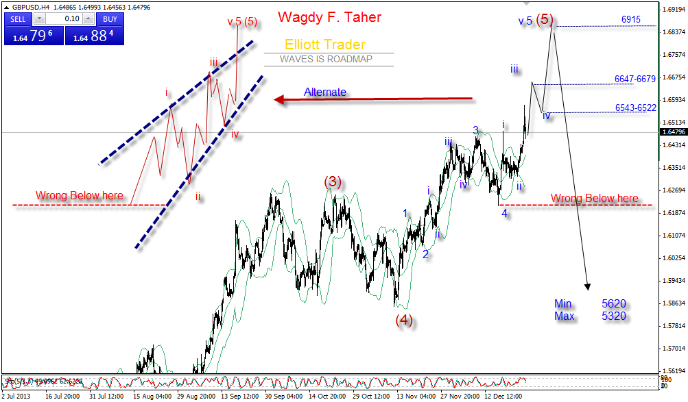 GBP/USD Elliott Waves Analysis At time of this chart before reaching the 6600 we have 2 scenario (Original Chart) to be 5 waves IM. When the wave down to levels (Friday) overlapping with wave (i) , then we shift to the alternate scenario (Left) as Ending Diagonal . Hence the ED wave (ii) should not breakdown the levels of begginin wave (i) @ 6215, and expexted to reach levels 6280-6250 .  The Exected target for Wave v 5 (5) @ 6915 Gold-Luck :)