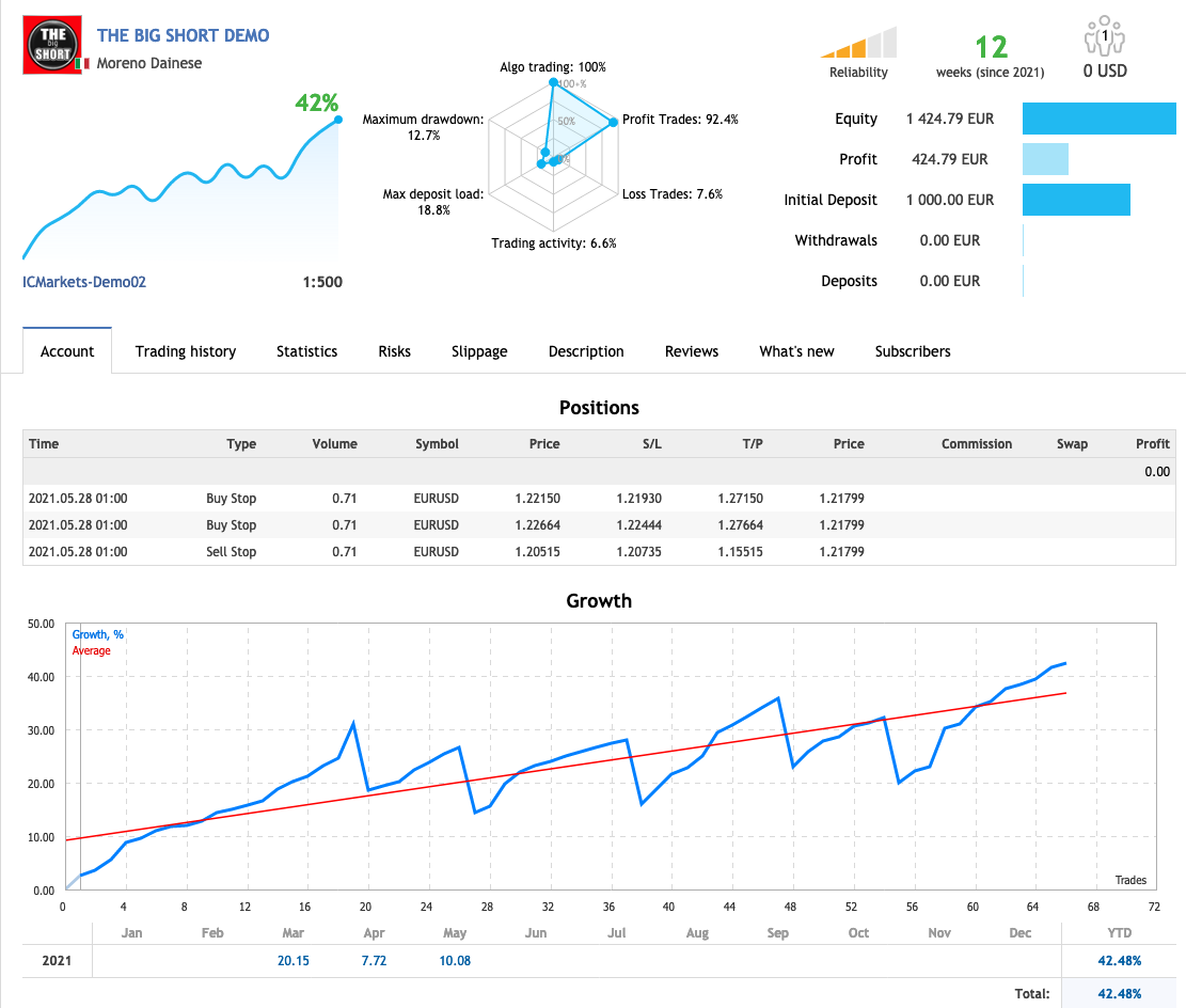 SPECIAL OFFER 99$ FOR THIS WEEKEND https://www.mql5.com/en/market/product/62935