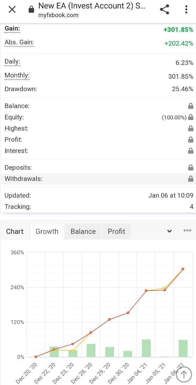 """This EA was for investment only.  I called this EA """"FlyBot EA"""".  You watched it work from the beginning, all the profits were made in front of your eyes, in real time. Many of you are thrilled. Settings can be adapted for any broker. I will help with the configuration.  Monitoring of live accounts:  _myfxbook.com/members/MFOREXpro/new-ea-invest-account-2/7586017  _myfxbook.com/members/MFOREXpro/new-ea-invest-account-3/7586028  _myfxbook.com/members/MFOREXpro/new-ea-invest-account/7586001  See all the details in my telegram group https://t.me/mforex_pro"""