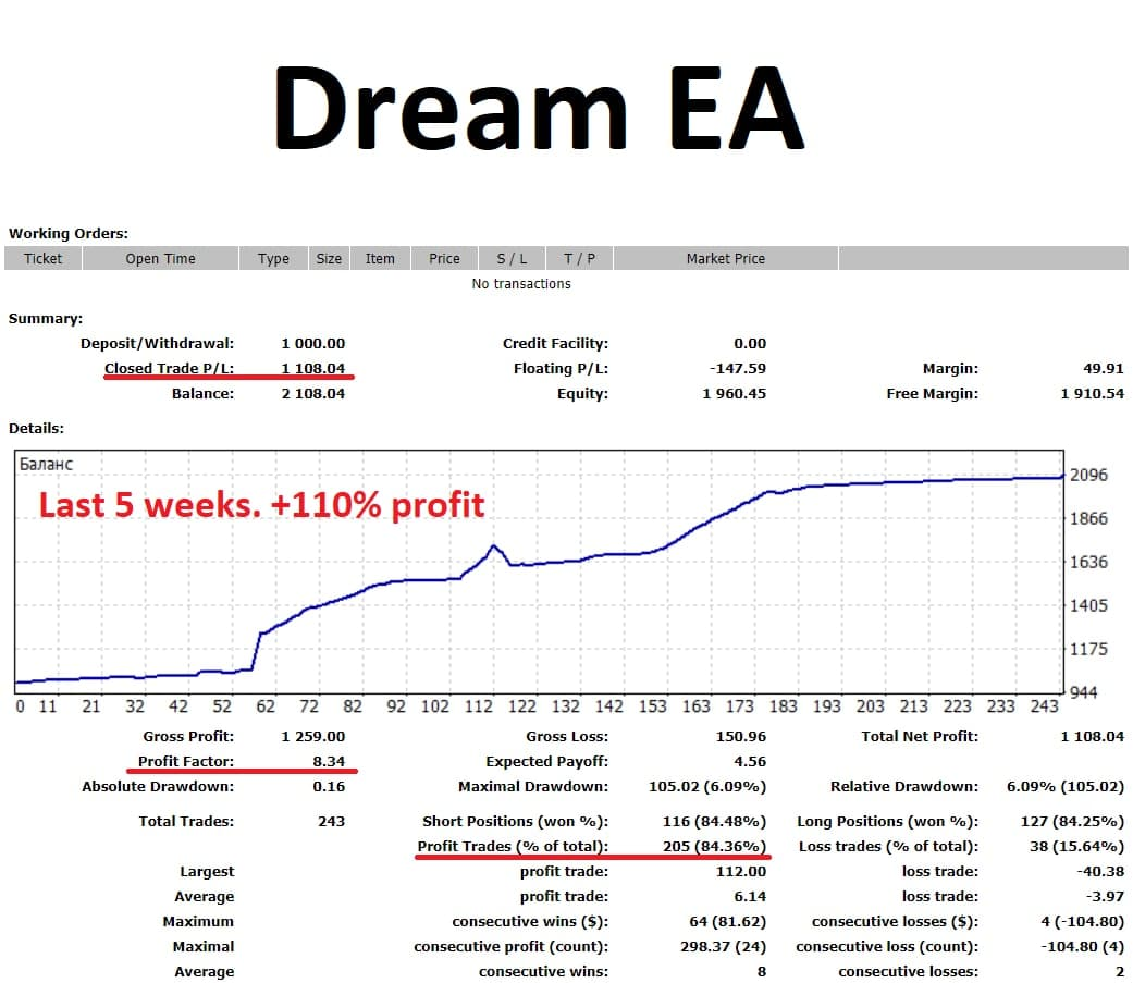 This EA is really the dream of many traders. It works by hedging, compensating losses, controlling load sharing and thus stabilizing performance in all market conditions!  In the beginning it was run on 4 pairs including xauusd, but recently I ran a second account on 10 pairs and these results are even better! EA does not use martingale or other risky strategies. See all the details in my telegram group https://t.me/mforex_pro