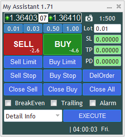 """Key features of the panel:   Click Buy Price //Point and price switch Click Bid Price //Trade history analysis Click Spread //Clear the all arrows Click Camera //Screen shot  Click Lots: //Lot Statistics, profits/losses show etc. Click SL\TP: //Delete stop loss or take profit Click PD: //Delete pending orders stop loss and take profit Trailing Stop: //Support trailing stop and breakeven Alarm: //Draw a line to Open a position or Alarm (when the price is higher/lower than the """"Red/Yellow"""" trend line/horizontal line) Risk %Equity //Automatically calculates the lot according to the specified risk and stop loss size. Specified time //Supports close all positions or opening a position at a specified time  Reverse/Locked //Support reverse, locked, partial close etc. OCO Order //One pending order is executed and the other is automatically cancelled Language //Support both Chinese and English Leverage //Real-time leverage monitoring and reminder of changes in leverage Hot Key //Support keyboard keys to quickly buy/sell/close all/reverse etc. Hide SL/TP //Support hiding take profit, stop loss, trailing stop from brokers.(full version only) Trade history //Support trade history analysis  MT4 version : https://www.mql5.com/en/market/product/57315  MT5 version : https://www.mql5.com/en/market/product/57666"""