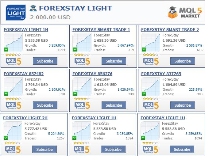 Forex strategy master manual.rar