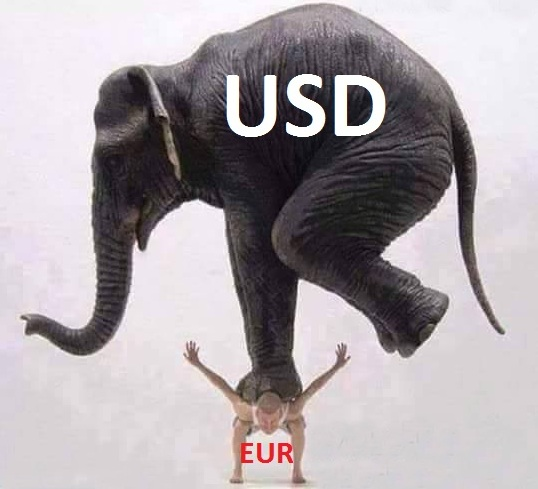 EUR vs USD