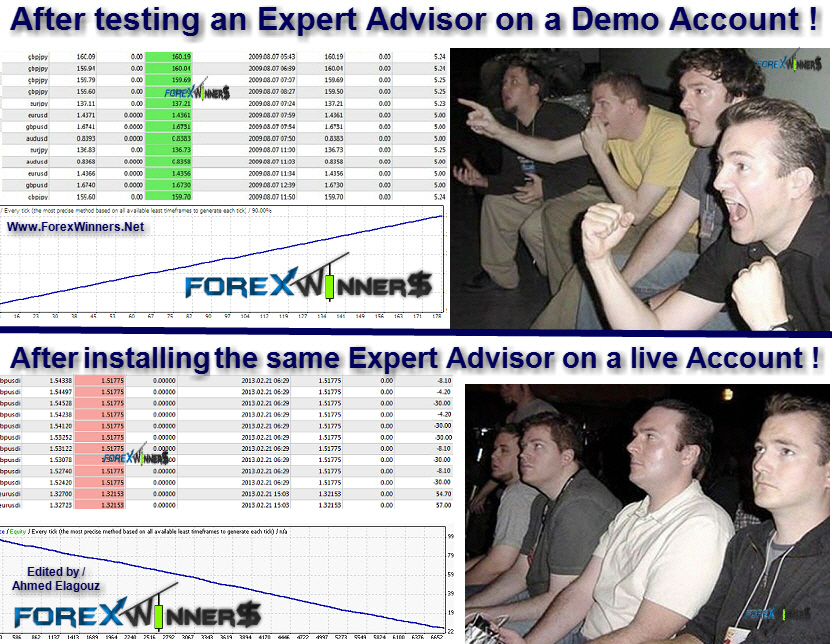 Commercial forex expert advisors