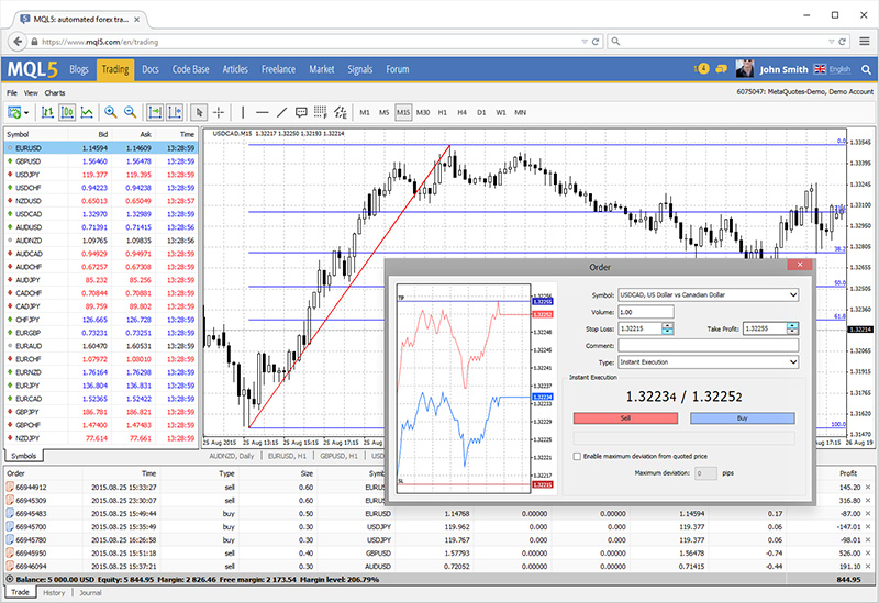 MetaTrader 4 web platform beta is released, and you are welcome to become one of its first users. To do this, you should have an MQL5.community account and a demo account on the MetaQuotes-Demo server. The MetaTrader 4 web platform allows you to trade via any browser and operating system (Windows, Mac, Linux). No additional software is required — everything is done on the MQL5.community website. Access your account and start trading just in a couple of clicks. https://www.mql5.com/en/trading