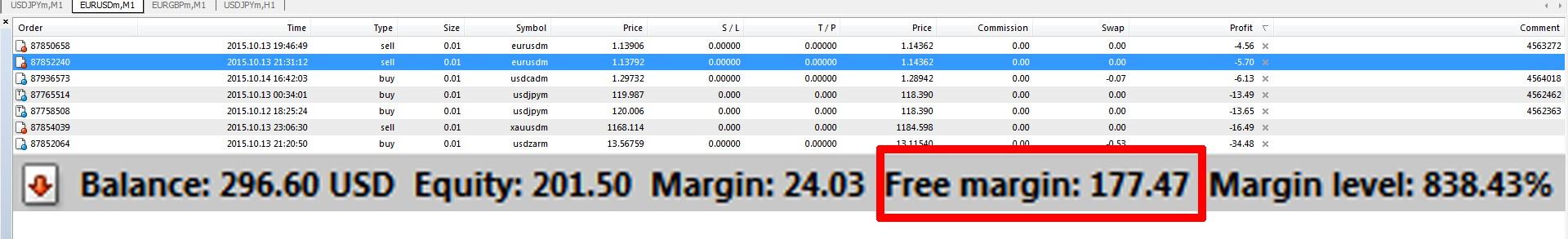 Forex stay mql5