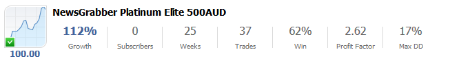 The only FULLY AUTOMATIC successful news trading EA in the world with a live signal: https://www.mql5.com/en/signals/116796