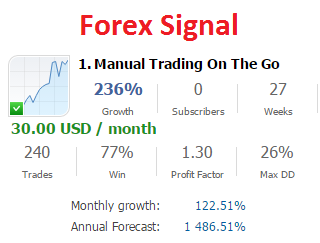 Go Trade Signals