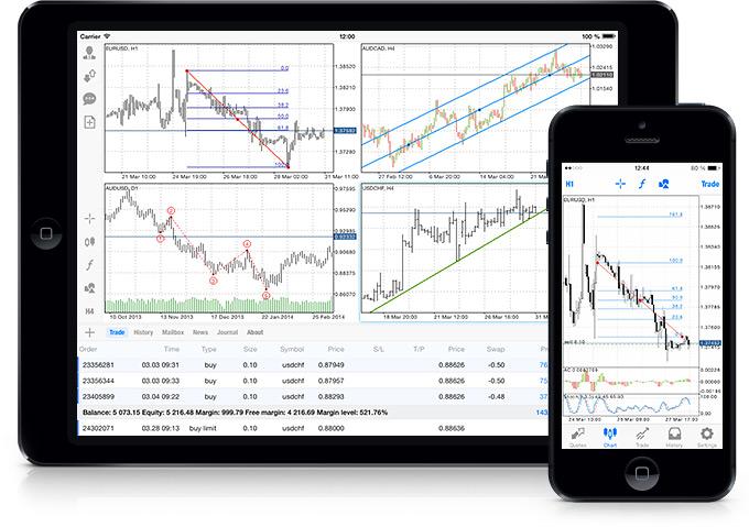 MetaTrader 4 iOS具有分析工具功能了! 各种线性,通道,埃利奥特波动,江恩和斐波纳契工具,以及几何图形现在都提供在iPad和iPhone版的MetaTrader 4上了。30技术指标的令人印象深刻的资源库现已收到24种分析工具,这大大扩展了交易的机会。 新版iOS 7 的灵动界面看起来更加的轻松。更新后的MetaTrader 4 iOS其易用性也得到了提高,而它已经更加容易地管理某些功能。此外,还添加了图表工作的新功能并加快了交易操作执行的速度。 免费下载MetaTrader 4 iPad和iPhone版: https://download.mql5.com/cdn/mobile/mt4/ios