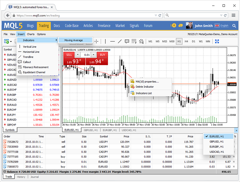 The developments on expanding the web platform features are in full swing. Our immediate and most important objective is to provide web traders with technical analysis tools. To address this task, we have started adding technical indicators into the web platform. We have completely revised the chart display model making it possible to apply multiple indicators simultaneously. The indicators can be displayed in a selected symbol window, as well as in a separate one. The ability to configure the indicator parameters has also been implemented. At the moment, our developers and QA specialists are thoroughly testing all the features to ensure stable operation of analytical tools. The Moving Average trend indicator is already available in test mode — and this is just the beginning. MACD (Moving Average Convergence/Divergence) oscillator is to become the second tool to be implemented, so that it is possible to assess the operation of indicators working in a separate window. https://www.mql5.com/en/trading